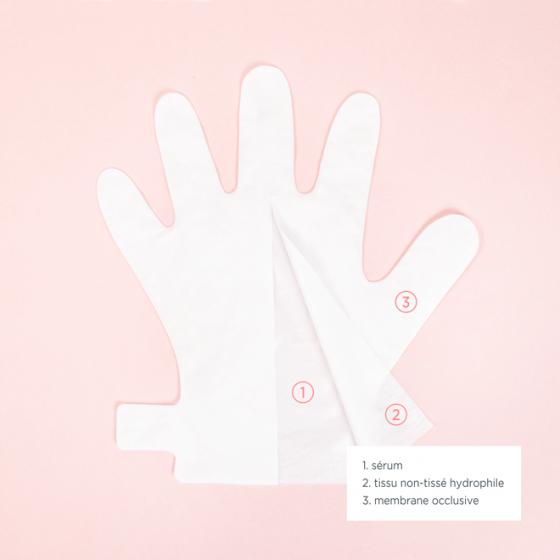 Cure de soin 10 jours mains - MÊME