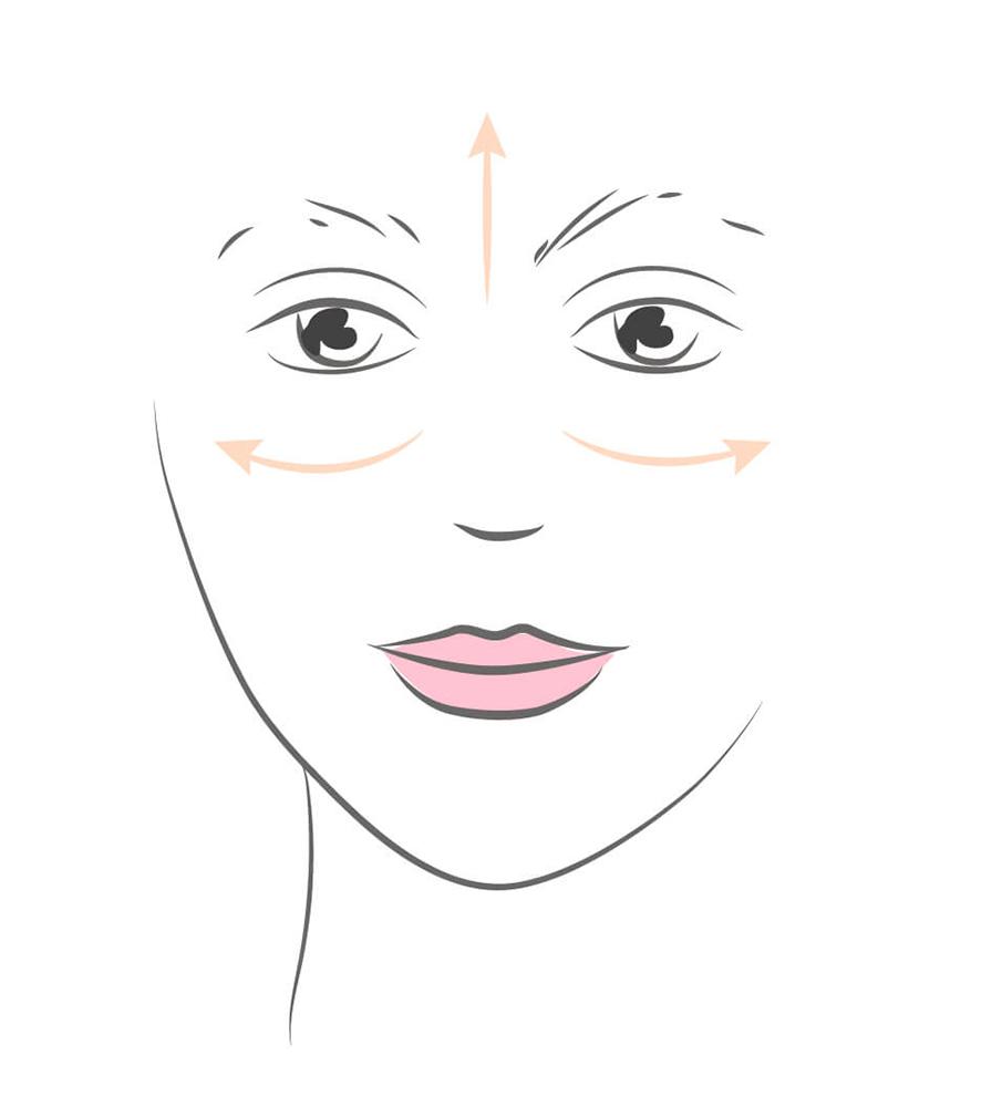 partir du centre du visage vers l'extérieur
