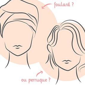 Perruque ou foulard