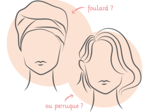 foulard ou perruque chimio cancer