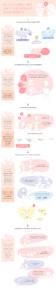 secret de fabrication des produits MÊME Cosmetics