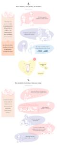 développement gamme dermocosmétiques cancer meme cosmetics