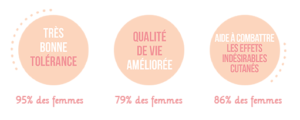 etude clinique meme cosmetics cancer
