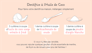 recette-dentifrice-huile-de-coco