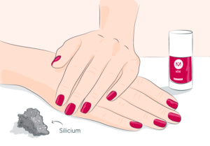 Silicium minéral durcir les ongles MÊME Cosmetics