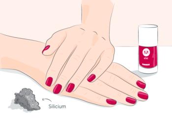 Le Silicium organique, l'arme secrète pour renforcer vos ongles et vos cheveux !