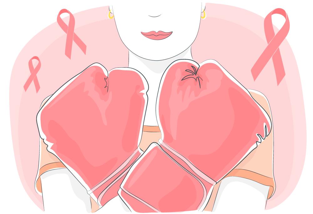 Qu'est ce que le cancer MEME Cosmetics