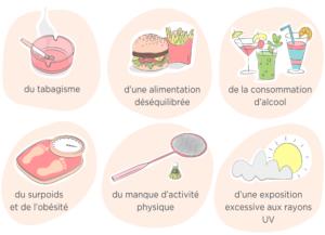 Qu'est-ce-que-le-cancer-MEME-Cosmetics-2