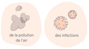 Qu'est-ce-que-le-cancer-MEME-Cosmetics-3