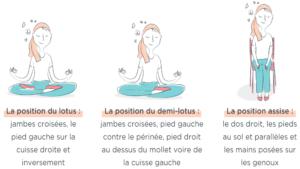 Positions pour méditer MÊME Cosmetics